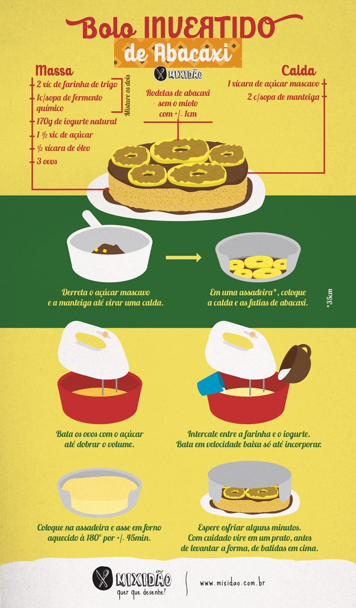 infografico-receita-ilustrada-bolo-invertido-de-abacaxi