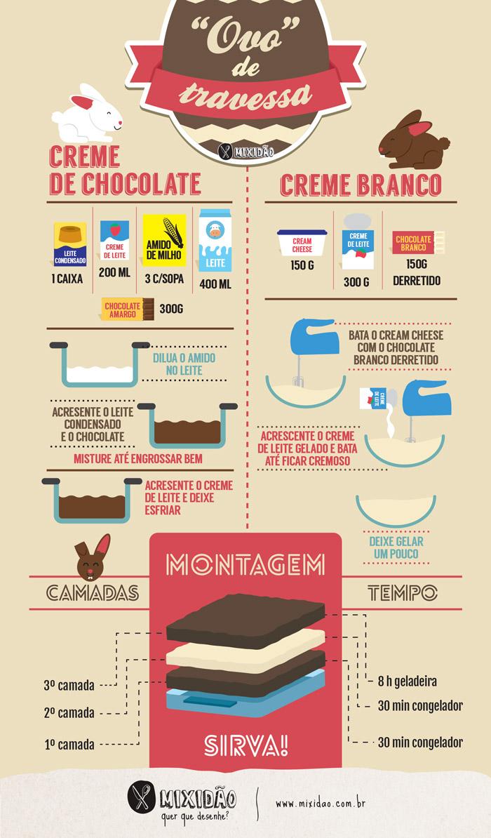 infografico-receita-ilustrada_ovo-de-travessa